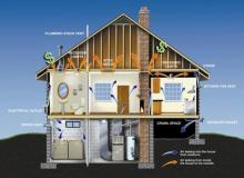 Air leaks account for significant energy waste
